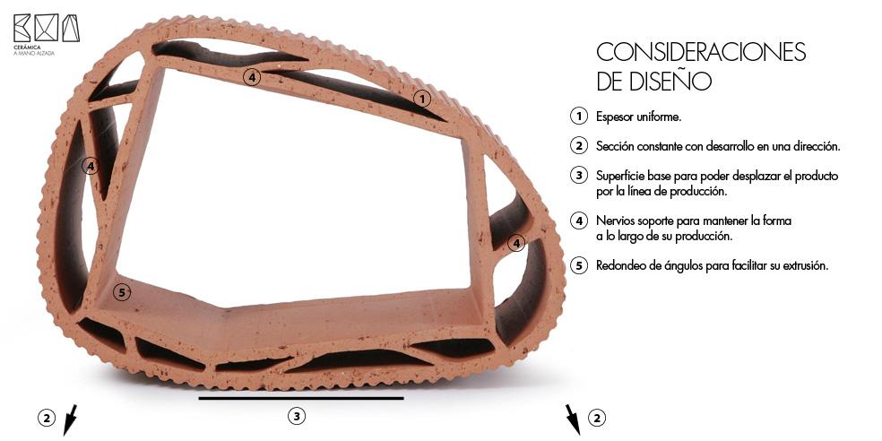 Cerámica a mano alzada_Fossile_Extrusión cerámica_consideraciones de diseño